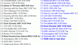 Cable Ranking Apr 10 2013