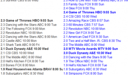 Cable Ranking Apr 14 2013