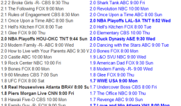Cable Ranking Apr 28 2013