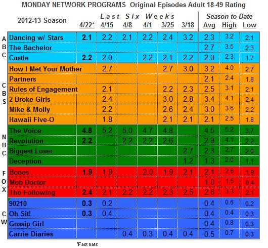 Episode Track Mon Apr 22 2013