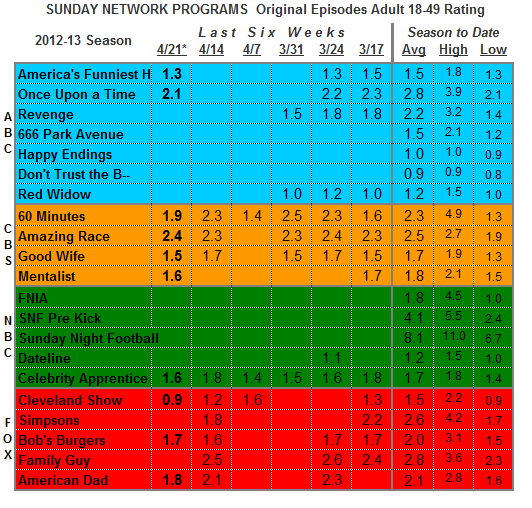 Episode Track Sun Apr 21 2013