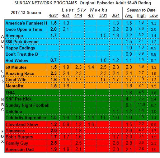 Episode Track Sun Apr 28 2013