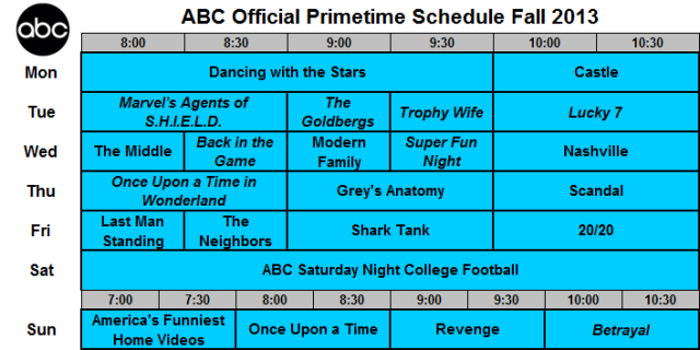 ABC Official Schedule Fall 2013