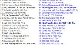 Cable Ranking May 5 2013