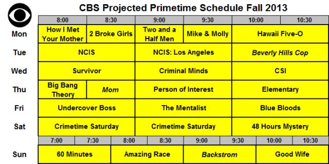 Upfront 2013 Predicted CBS Grid