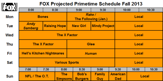 Upfront 2013 Predicted FOX Grid