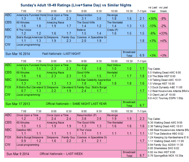 Daily Comp 3way 2014 Sun Mar 16 v2