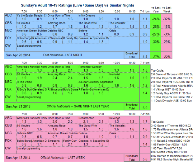 Daily Comp 3way 2014 Sun Apr 20