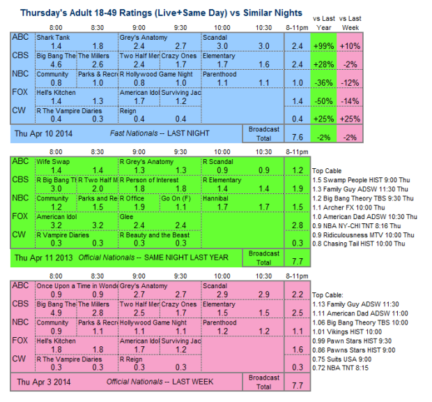 Daily Comp 3way 2014 Thu Apr 10 v2