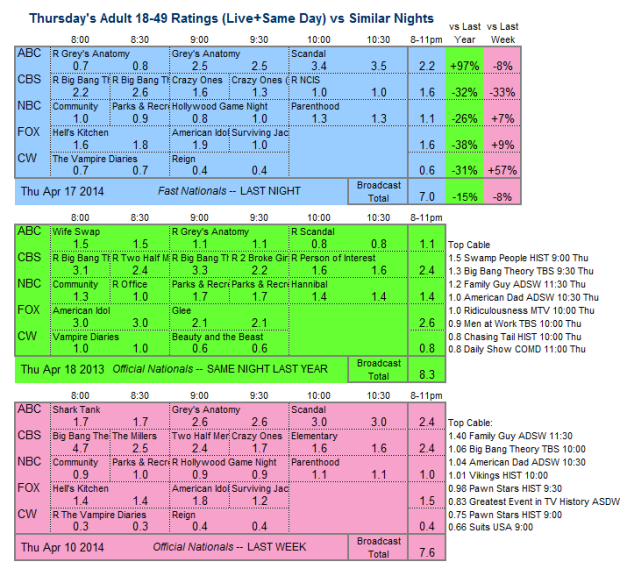 Daily Comp 3way 2014 Thu Apr 17