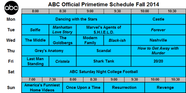 ABC Fall Schedule 2014