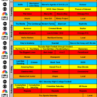 Fall 2014 Schedule 7-Night NBC FOX ABC CBS