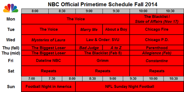 NBC Fall Schedule 2014 with Thu midseason