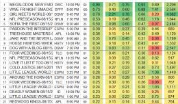 Top 25 Cable FRI Aug 15 2014
