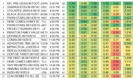 Top 25 Cable THU Aug 14 2014