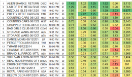 Top 25 Cable TUE Aug 12 2014