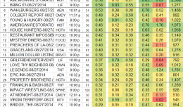Top 25 Cable WED Aug 27 2014