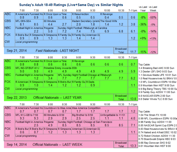 Daily Comp 3way 2014 SUN Sep 21