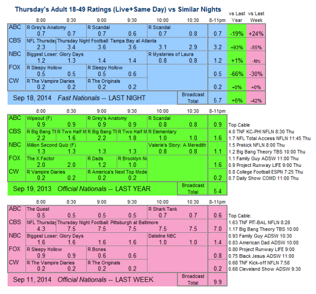 Daily Comp 3way 2014 THU Sep 18