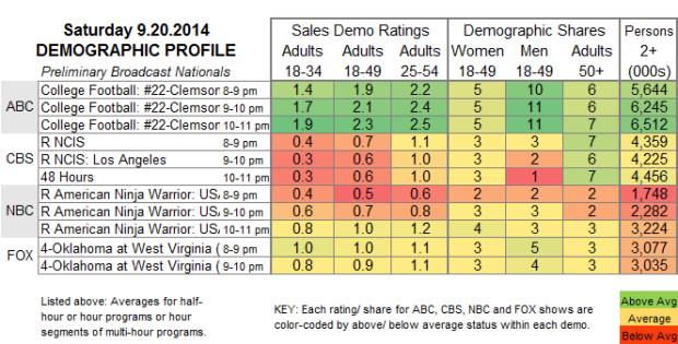Demo Profile 2014 SAT Sep 20
