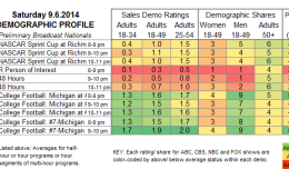 Demo Profile 2014 SAT Sep 6