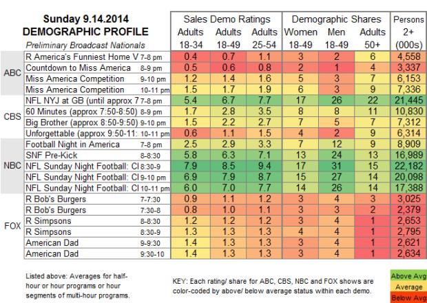Demo Profile 2014 SUN Sep 14