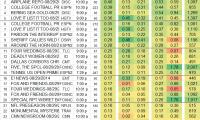 Top 25 Cable FRI Aug 29 2014
