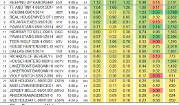 Top 25 Cable MON Sep 1 2014
