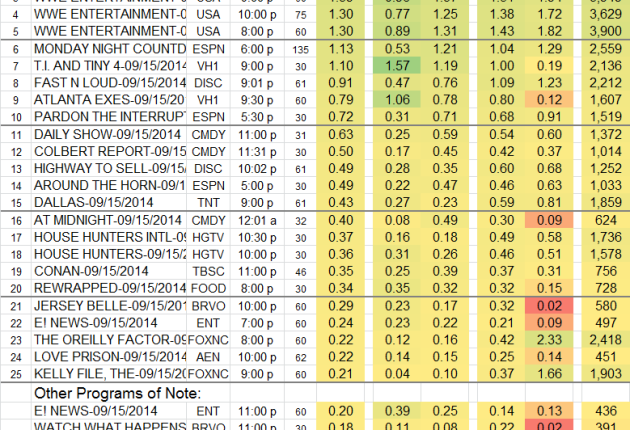 Top 25 Cable MON Sep 15 2014