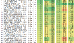 Top 25 Cable SUN Sep 21 2014