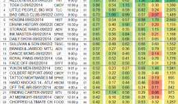 Top 25 Cable TUE Sep 2 2014