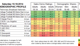 Demo Profile 2014 SAT Oct 18