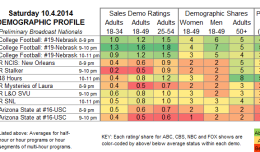 Demo Profile 2014 SAT Oct 4