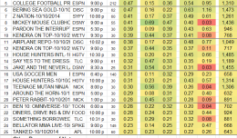 Top 25 Cable FRI Oct 10 2014