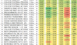 Top 25 Cable SAT Oct 11 2014