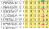 Top 25 Cable SUN Oct 19 2014