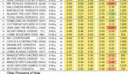 Top 25 Cable SUN Oct 26 2014