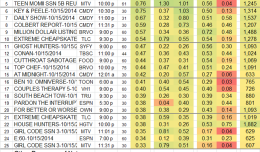 Top 25 Cable WED Oct 15 2014