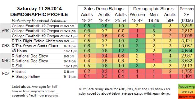 Demo Profile 2014 SAT Nov 29