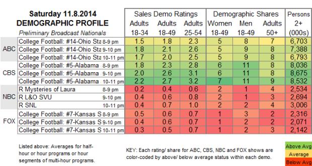 Demo Profile 2014 SAT Nov 8