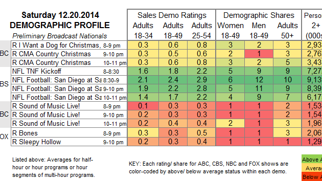 Demo Profile 2014 SAT 20 Dec