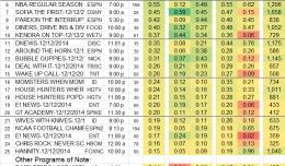 Top 25 Cable FRI 12 Dec 2014