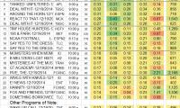 Top 25 Cable FRI Dec 19 2014
