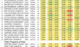 Top 25 Cable TUE Dec 09 2014