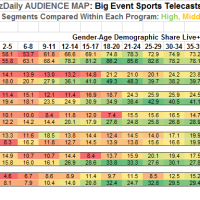 Audience Map 2014 Sports Events Within Version 2