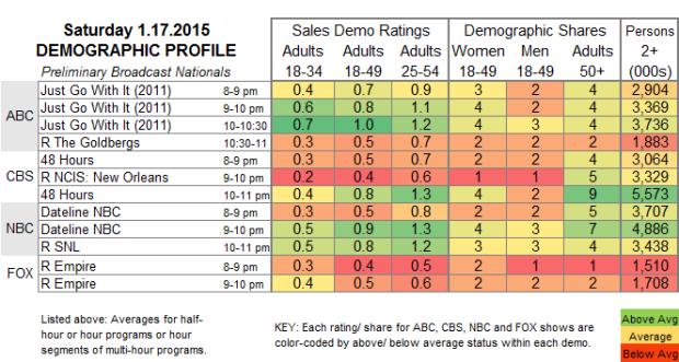 Demo Profile 2015 SAT 17 Jan