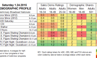 Demo Profile 2015 SAT 24 Jan