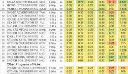 Top 25 Cable SAT 17 Jan 2015