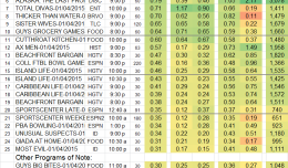 Top 25 Cable SUN 4 Jan 2015