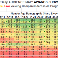 Audience Map AWARDS SHOWS 2014-15 Across